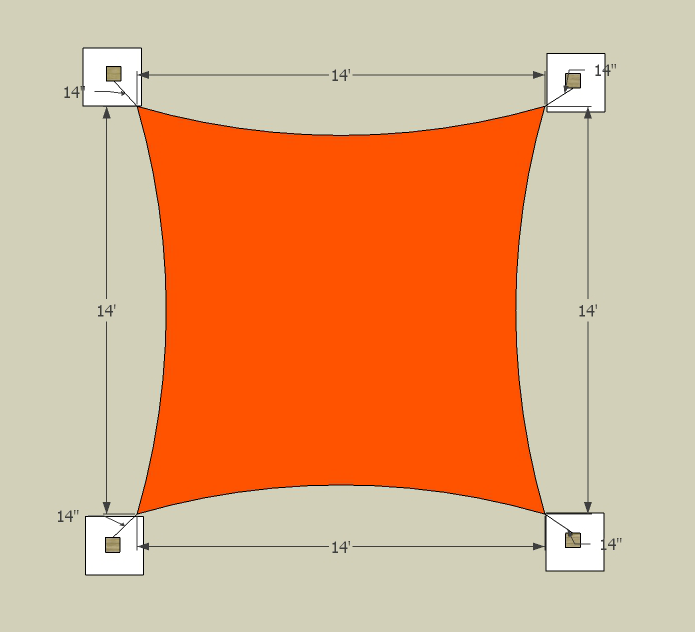 Top View of Shade Sail and Mounting Points