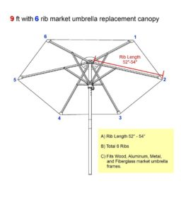 Umbrella Canopy Replacement How To Guide Outsidemodern