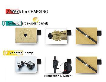Patio Watcher Charging Methods